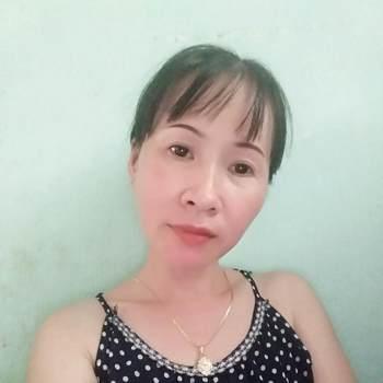 thuylamnguyen_Ho Chi Minh_Kawaler/Panna_Kobieta