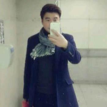 user_zda4615_Daegu-Gwangyeoksi_Single_Male