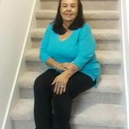 illiab's profile photo