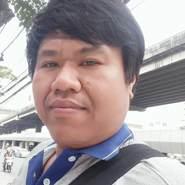 P_minsanee's profile photo
