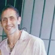 cristianp301's profile photo