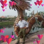cuongl22's profile photo
