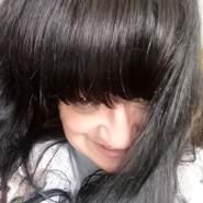 aallandra's profile photo