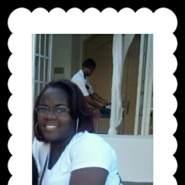 soraidab's profile photo