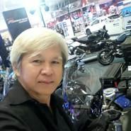 jamechaiya's profile photo