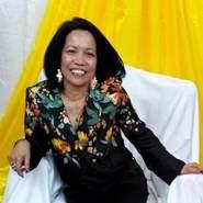 linag150's profile photo