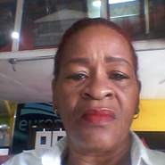 monsenor nouel divorced singles dating site Bonao, monseñor nouel, dominican republic seeking: male 18 - 49 for romance / dating i am a girl who has a lot of love to give, complasiente, a girl who tries to be sincere, i hope to find what i am looking for.