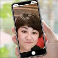 user_axiq01's profile photo