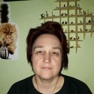 radunka1975's profile photo