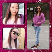 ghieabrazadogan6's profile photo