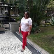 angelitaf2's profile photo
