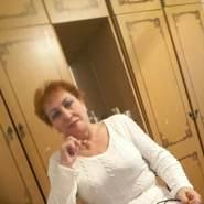 olgashetanuk's profile photo