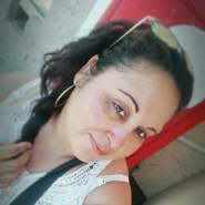 elizac15's profile photo