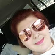 korneliam9's profile photo