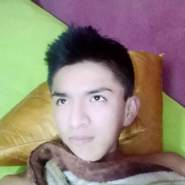 daiziz's profile photo