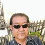 prachap6's profile photo