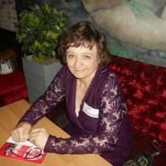 sapozhnikova_66's profile photo