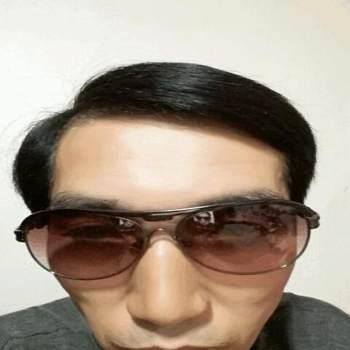 user_qkfjm5061_Jeollanam-Do_Single_Male