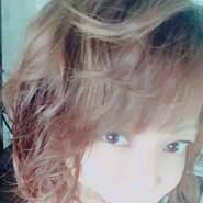 isabel1115's profile photo