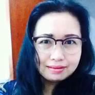 melatym's profile photo
