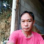 boy0872126933's profile photo