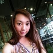 ceew167's profile photo