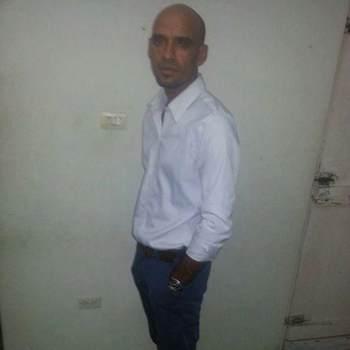 dannyh73_Distrito Nacional (Santo Domingo)_Single_Male