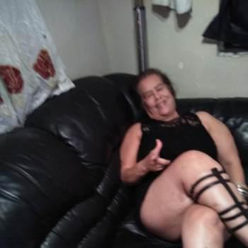 reynag21_California_Single_Female