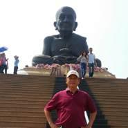 thanapolk10's profile photo