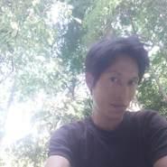 Thanyonglinh's profile photo