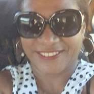magiac1's profile photo