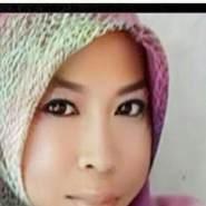 sriw968's profile photo