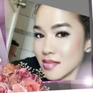 nyainep's profile photo