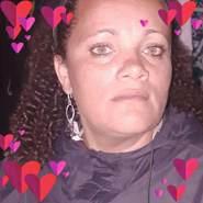 francineideh's profile photo
