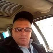 kirh230657's profile photo