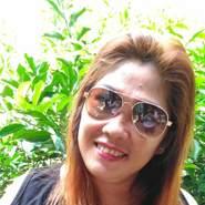 gamazul's profile photo