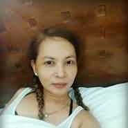 lornafermin1724's profile photo