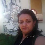 valv182's profile photo