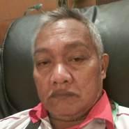 abl136's profile photo