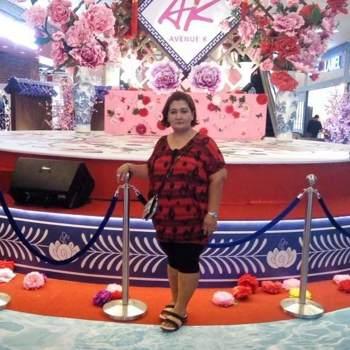 lindat40_Johor_Single_Female
