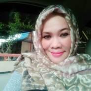 anggraini3's profile photo