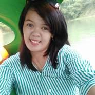 ndhanya's profile photo