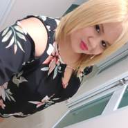 auro20's profile photo