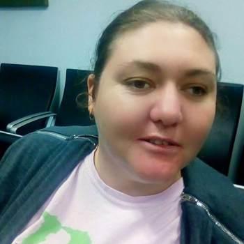sallym15_New South Wales_Single_Female