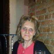 d_murawska_1957's profile photo