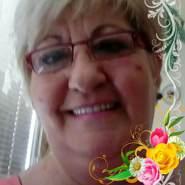 agnesv8's profile photo