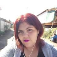 franchescaisabelosor's profile photo