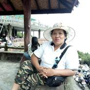 titikp's profile photo