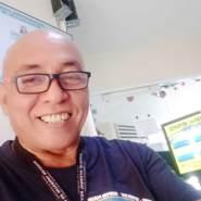 rodrigoaustero's profile photo