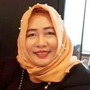 etisupriati's profile photo